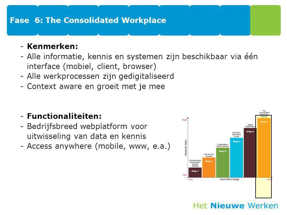 Fase 6: The Consolidated Workplace -Kenmerken: -Alle informatie, kennis en systemen zijn beschikbaar via één interface (mobiel, client, browser) -Alle