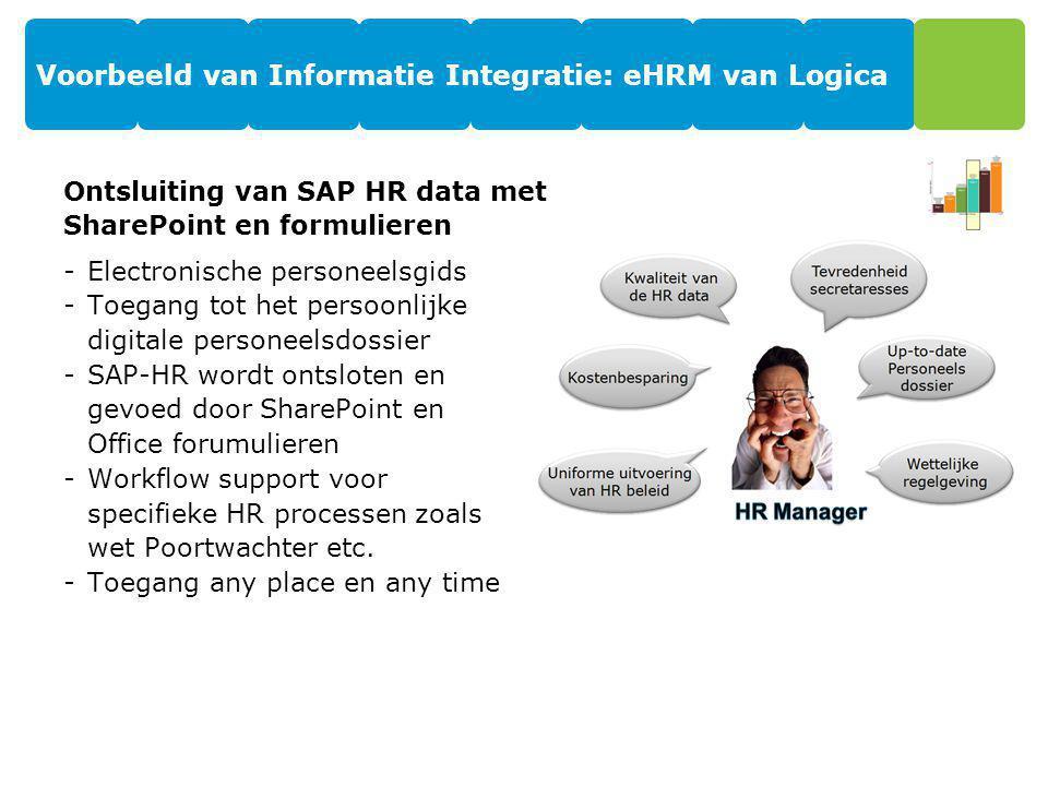 Voorbeeld van Informatie Integratie: eHRM van Logica Ontsluiting van SAP HR data met SharePoint en formulieren -Electronische personeelsgids -Toegang