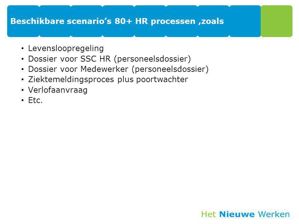 Beschikbare scenario's 80+ HR processen,zoals Levensloopregeling Dossier voor SSC HR (personeelsdossier) Dossier voor Medewerker (personeelsdossier) Z