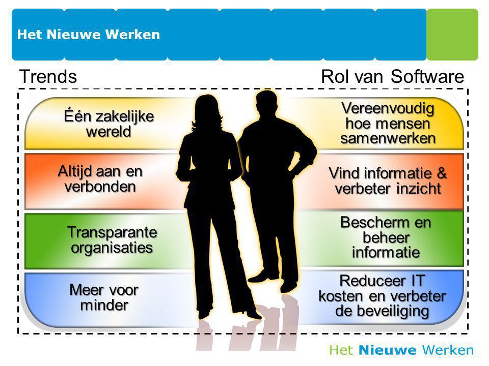 Het Nieuwe Werken Bescherm en beheer informatie Vind informatie & verbeter inzicht Vereenvoudig hoe mensen samenwerken Reduceer IT kosten en verbeter