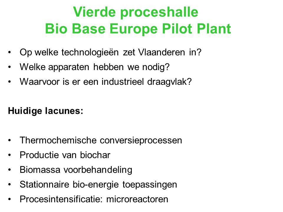 Op welke technologieën zet Vlaanderen in.Welke apparaten hebben we nodig.