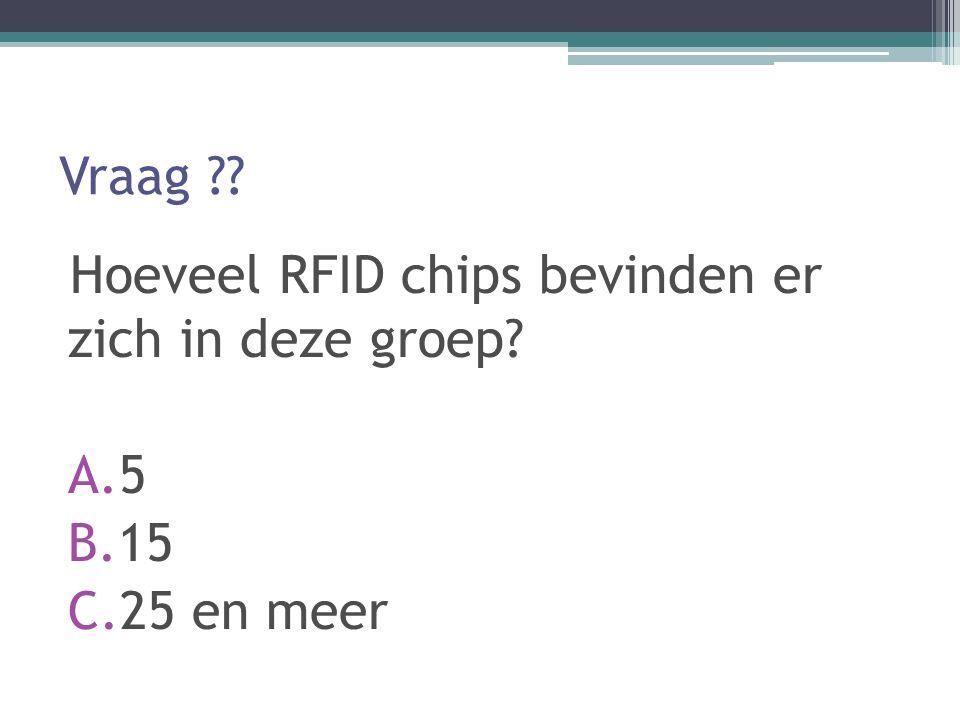 Vraag ?? Hoeveel RFID chips bevinden er zich in deze groep? A.5 B.15 C.25 en meer