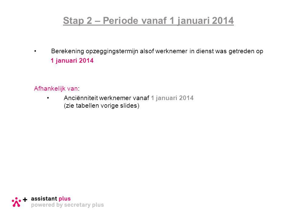 Berekening opzeggingstermijn alsof werknemer in dienst was getreden op 1 januari 2014 Afhankelijk van: Anciënniteit werknemer vanaf 1 januari 2014 (zie tabellen vorige slides) Stap 2 – Periode vanaf 1 januari 2014