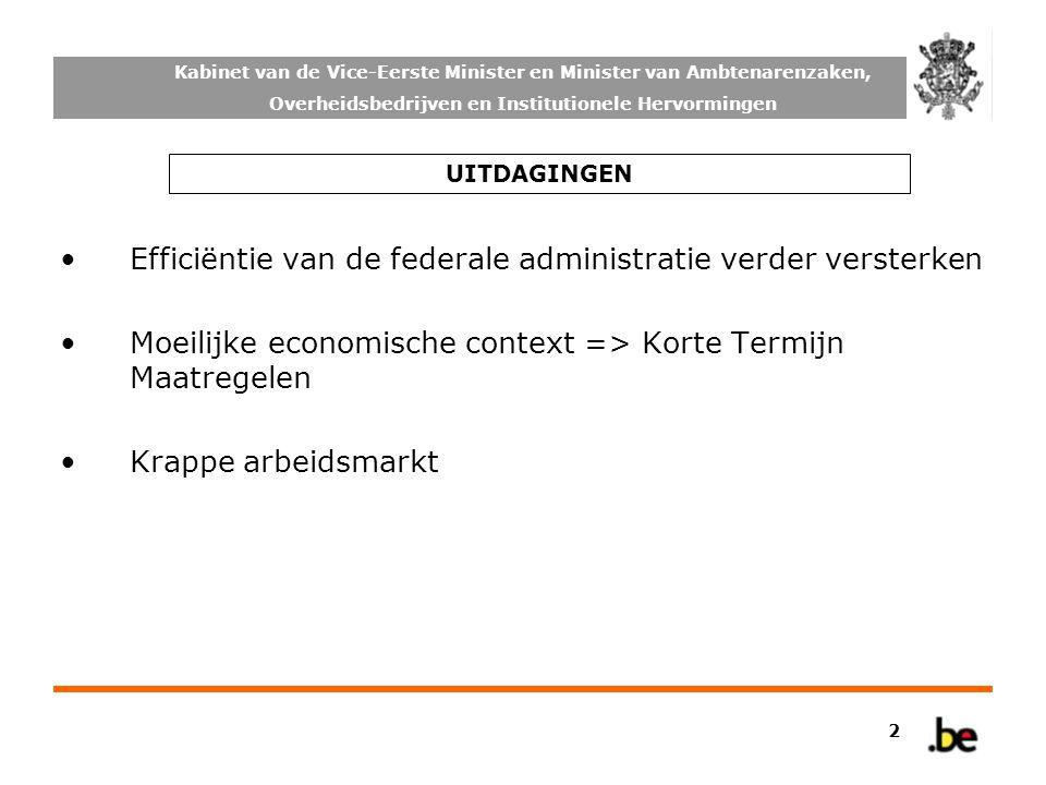 Kabinet van de Vice-Eerste Minister en Minister van Ambtenarenzaken, Overheidsbedrijven en Institutionele Hervormingen 3 Het aandeel overheidswerknemers boven 50 jaar op het Belgisch federale overheidsniveau: 44% => hoogst in Europa.