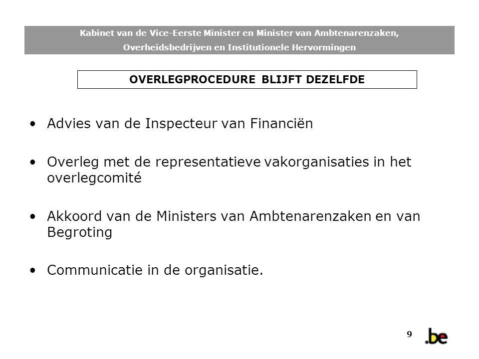Kabinet van de Vice-Eerste Minister en Minister van Ambtenarenzaken, Overheidsbedrijven en Institutionele Hervormingen 10 PROCEDURE