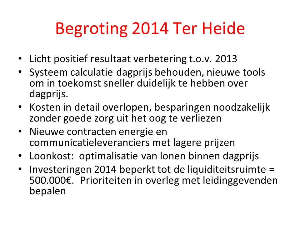 Licht positief resultaat verbetering t.o.v. 2013 Systeem calculatie dagprijs behouden, nieuwe tools om in toekomst sneller duidelijk te hebben over da
