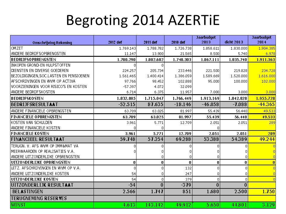 Begroting 2014 AZERTiE