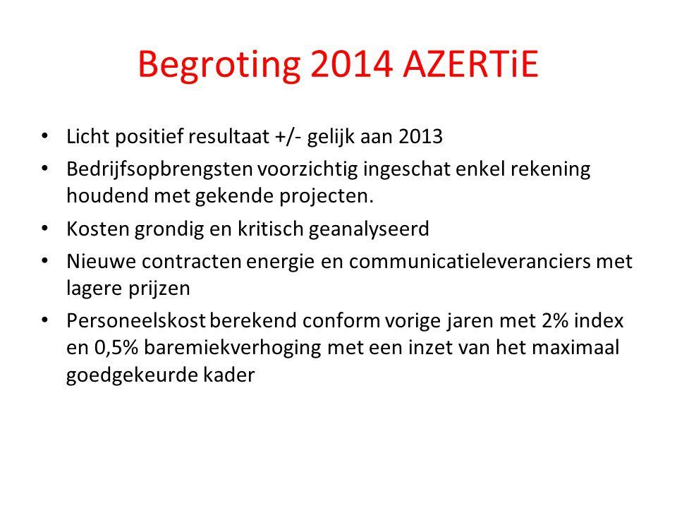 Licht positief resultaat +/- gelijk aan 2013 Bedrijfsopbrengsten voorzichtig ingeschat enkel rekening houdend met gekende projecten. Kosten grondig en