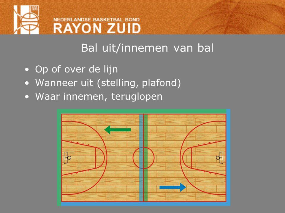 Bal uit/innemen van bal Op of over de lijn Wanneer uit (stelling, plafond) Waar innemen, teruglopen