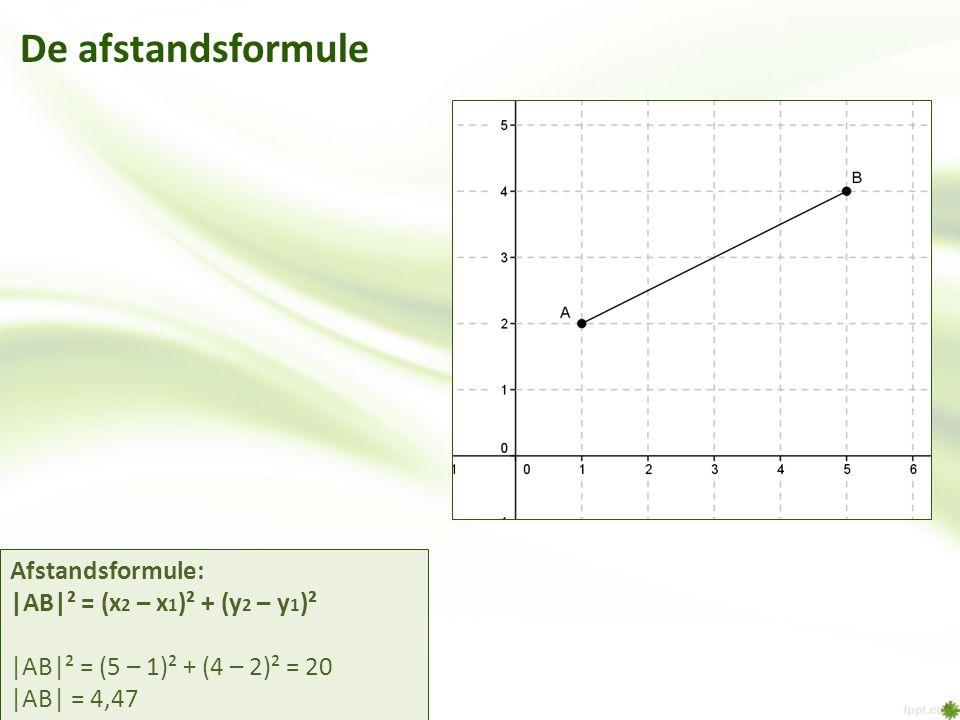 De afstandsformule Afstandsformule: |AB|² = (x 2 – x 1 )² + (y 2 – y 1 )² |AB|² = (5 – 1)² + (4 – 2)² = 20 |AB| = 4,47
