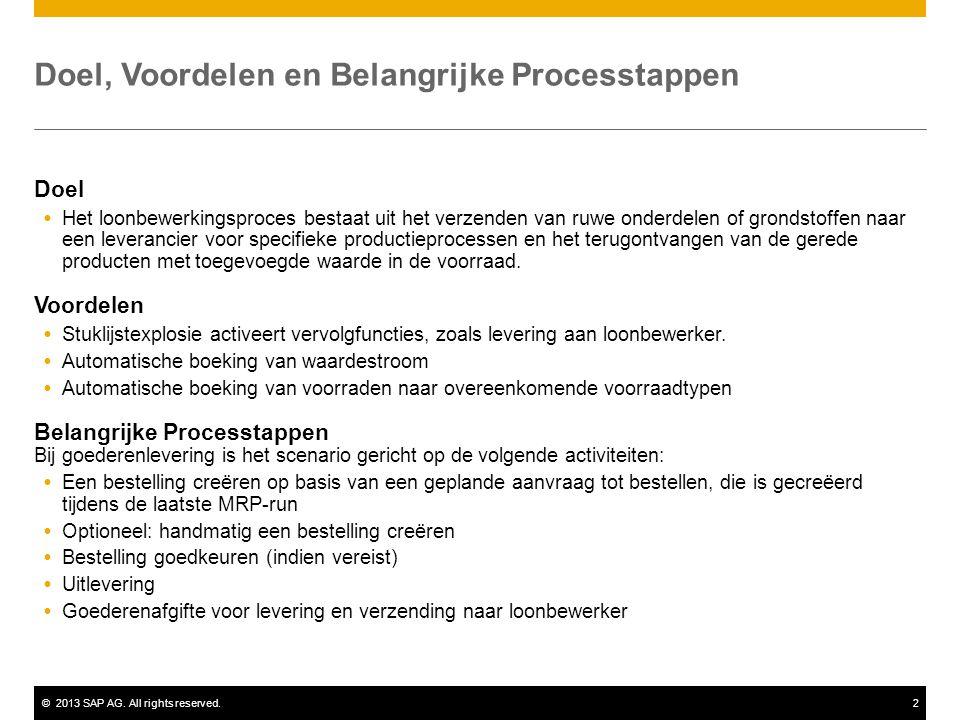 ©2013 SAP AG. All rights reserved.2 Doel, Voordelen en Belangrijke Processtappen Doel  Het loonbewerkingsproces bestaat uit het verzenden van ruwe on