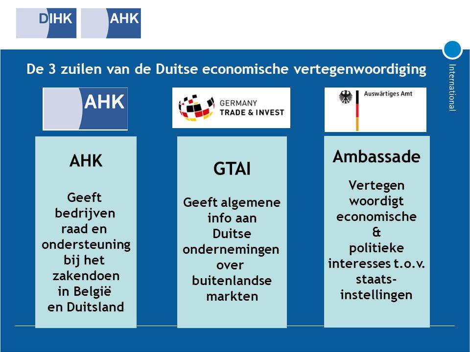 De 3 zuilen van de Duitse economische vertegenwoordiging Ambassade Vertegen woordigt economische & politieke interesses t.o.v. staats- instellingen AH