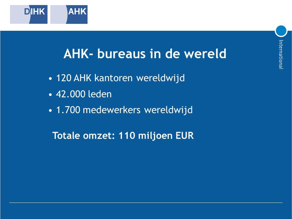 3 Kernfuncties van alle AHK-bureaus: Dienstverlener Lidvereniging Vertegenwoordiging