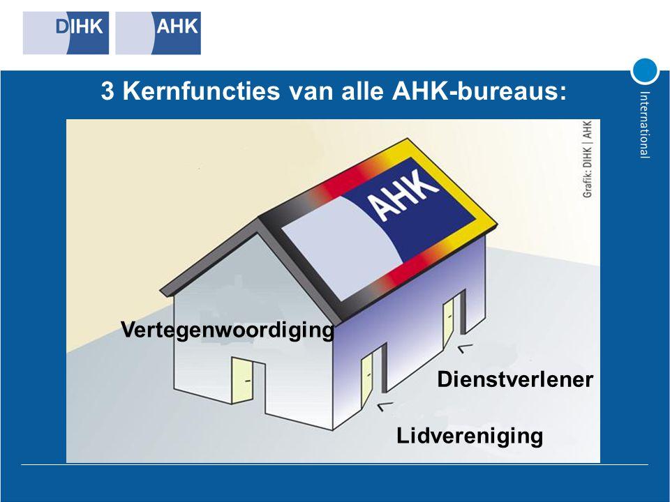 B2B contacten leggen Beurzen en congressen Juridisch advies Belastingservice Loonadministratie Verpakkingsaangifte