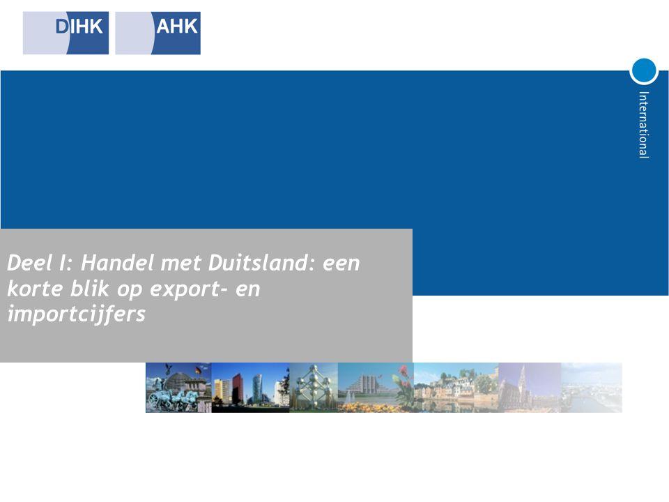 Deel I: Handel met Duitsland: een korte blik op export- en importcijfers