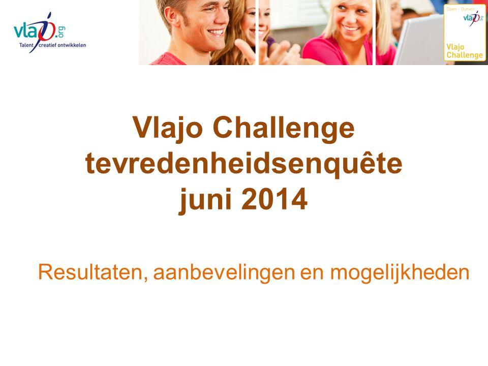 Algemene gegevens over de enquête uitgestuurd juni 2014 naar 573 leercoaches die in de loop van de voorbije 2 jaar in contact kwamen met Vlajo Challenge (via workshop, opleiding, teachers competition, account aangemaakt uit nieuwsgierigheid,..) 103 ingevulde enquêtes