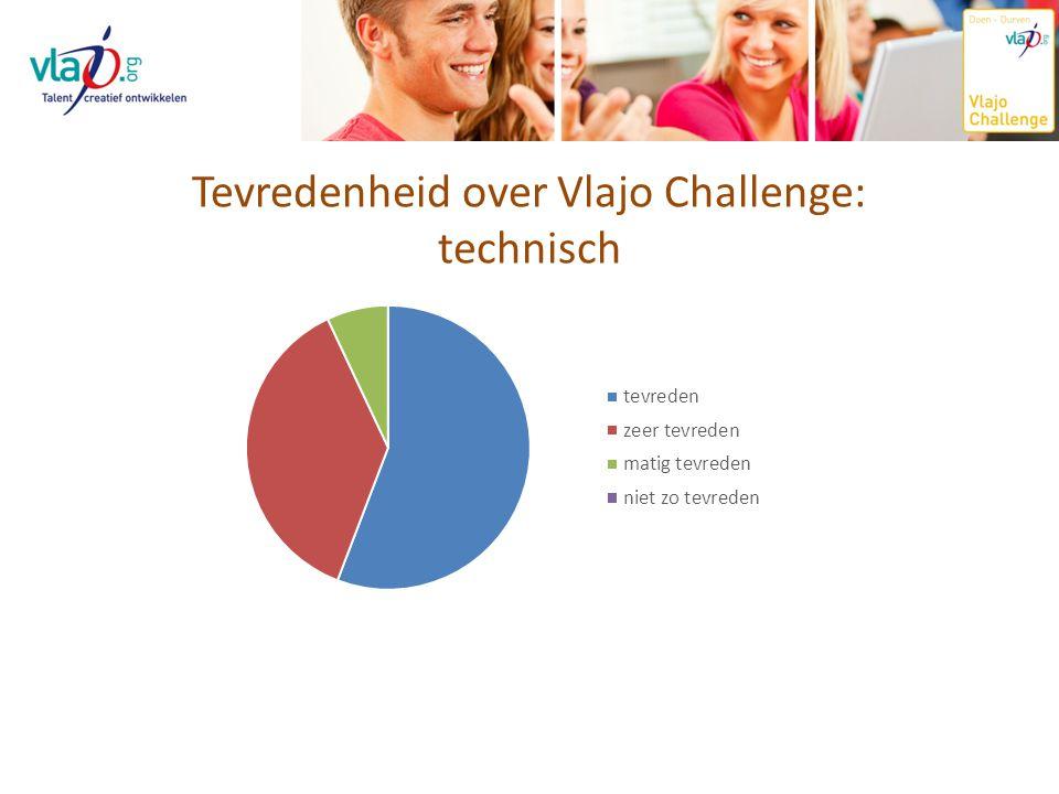 Tevredenheid over Vlajo Challenge: technisch