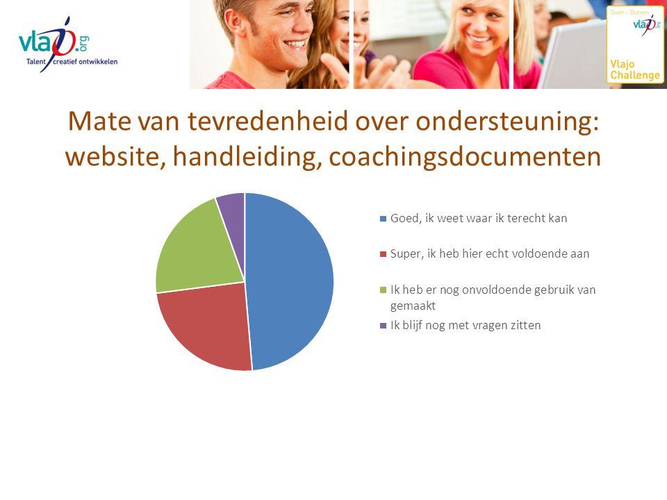 Mate van tevredenheid over ondersteuning: website, handleiding, coachingsdocumenten