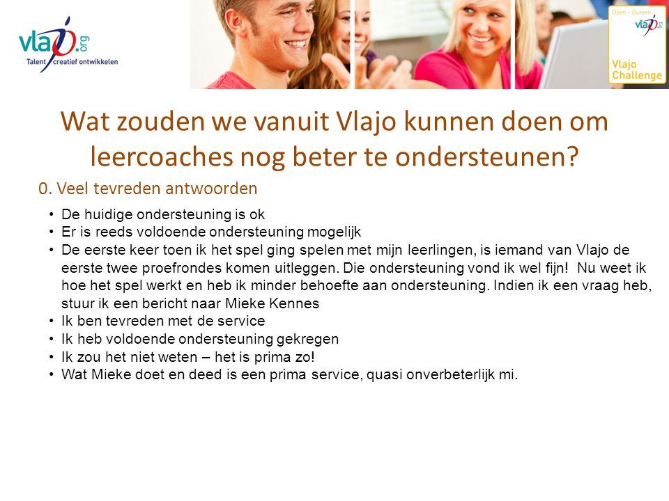 Wat zouden we vanuit Vlajo kunnen doen om leercoaches nog beter te ondersteunen? 0. Veel tevreden antwoorden De huidige ondersteuning is ok Er is reed