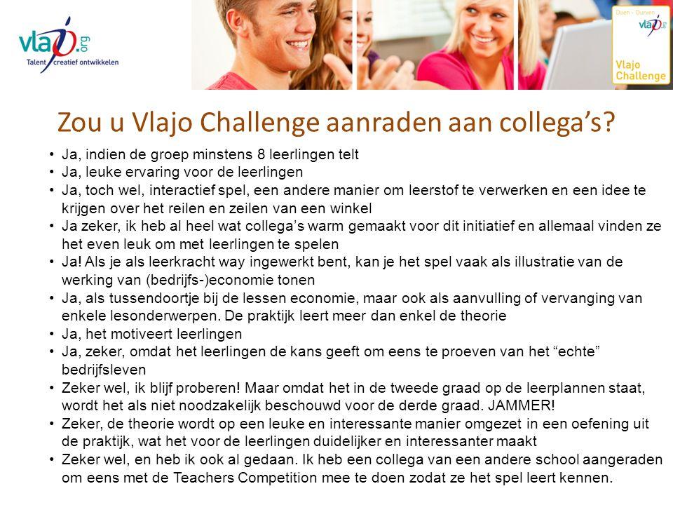 Zou u Vlajo Challenge aanraden aan collega's? Ja, indien de groep minstens 8 leerlingen telt Ja, leuke ervaring voor de leerlingen Ja, toch wel, inter