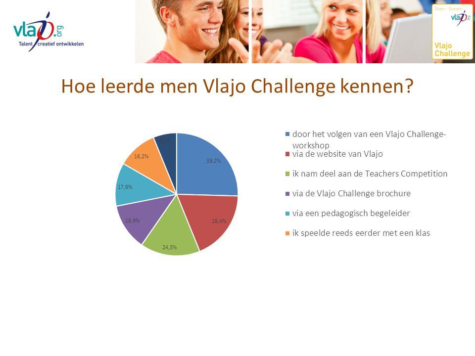 Hoe leerde men Vlajo Challenge kennen?