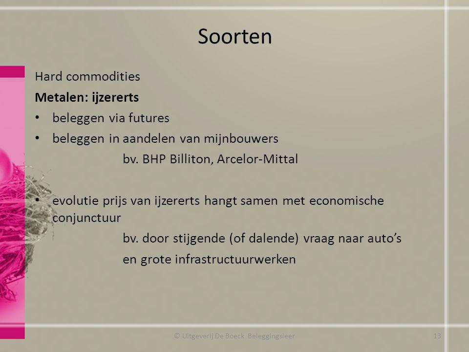 Soorten Hard commodities Metalen: ijzererts beleggen via futures beleggen in aandelen van mijnbouwers bv. BHP Billiton, Arcelor-Mittal evolutie prijs