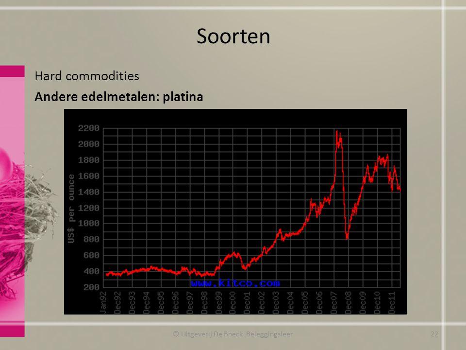 Soorten Hard commodities Andere edelmetalen: platina © Uitgeverij De Boeck Beleggingsleer22