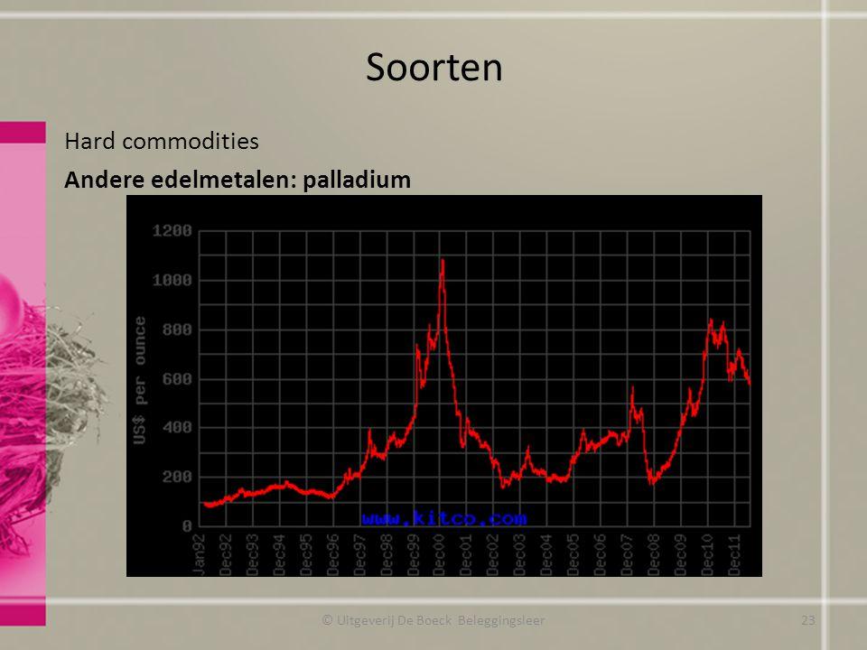 Soorten Hard commodities Andere edelmetalen: palladium © Uitgeverij De Boeck Beleggingsleer23