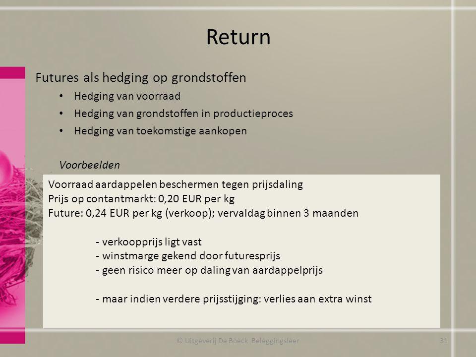 Return Futures als hedging op grondstoffen Hedging van voorraad Hedging van grondstoffen in productieproces Hedging van toekomstige aankopen Voorbeeld