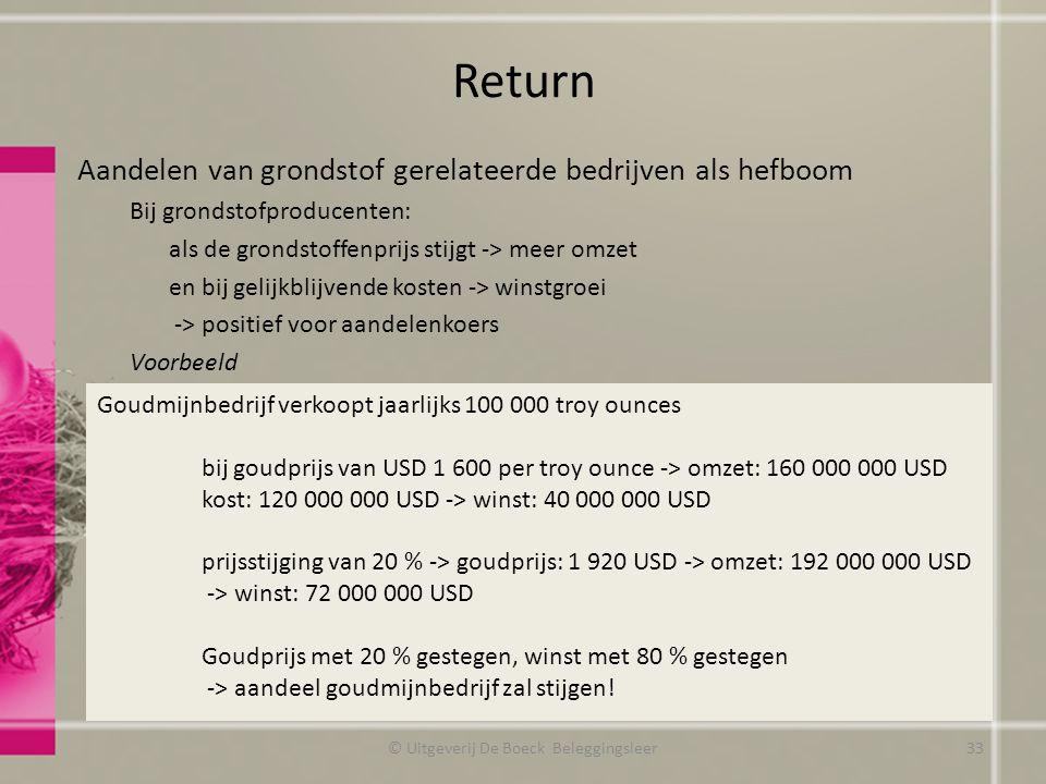 Return Aandelen van grondstof gerelateerde bedrijven als hefboom Bij grondstofproducenten: als de grondstoffenprijs stijgt -> meer omzet en bij gelijk