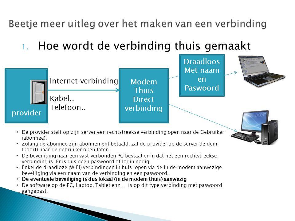 1. Hoe wordt de verbinding thuis gemaakt provider Modem Thuis Direct verbinding Internet verbinding Kabel.. Telefoon.. Draadloos Met naam en Paswoord