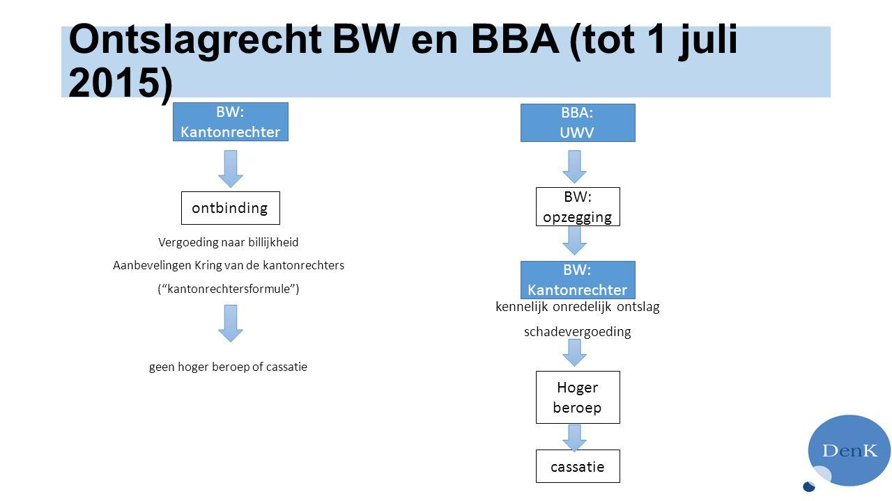 """Ontslagrecht BW en BBA (tot 1 juli 2015) Vergoeding naar billijkheid Aanbevelingen Kring van de kantonrechters (""""kantonrechtersformule"""") geen hoger be"""