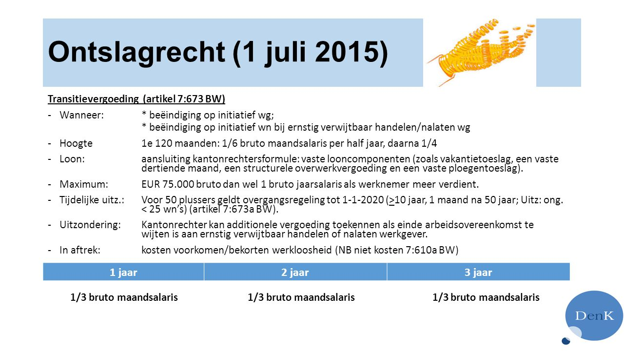 Ontslagrecht (1 juli 2015) Transitievergoeding (artikel 7:673 BW) -Wanneer:* beëindiging op initiatief wg; * beëindiging op initiatief wn bij ernstig verwijtbaar handelen/nalaten wg -Hoogte 1e 120 maanden: 1/6 bruto maandsalaris per half jaar, daarna 1/4 -Loon:aansluiting kantonrechtersformule: vaste looncomponenten (zoals vakantietoeslag, een vaste dertiende maand, een structurele overwerkvergoeding en een vaste ploegentoeslag).