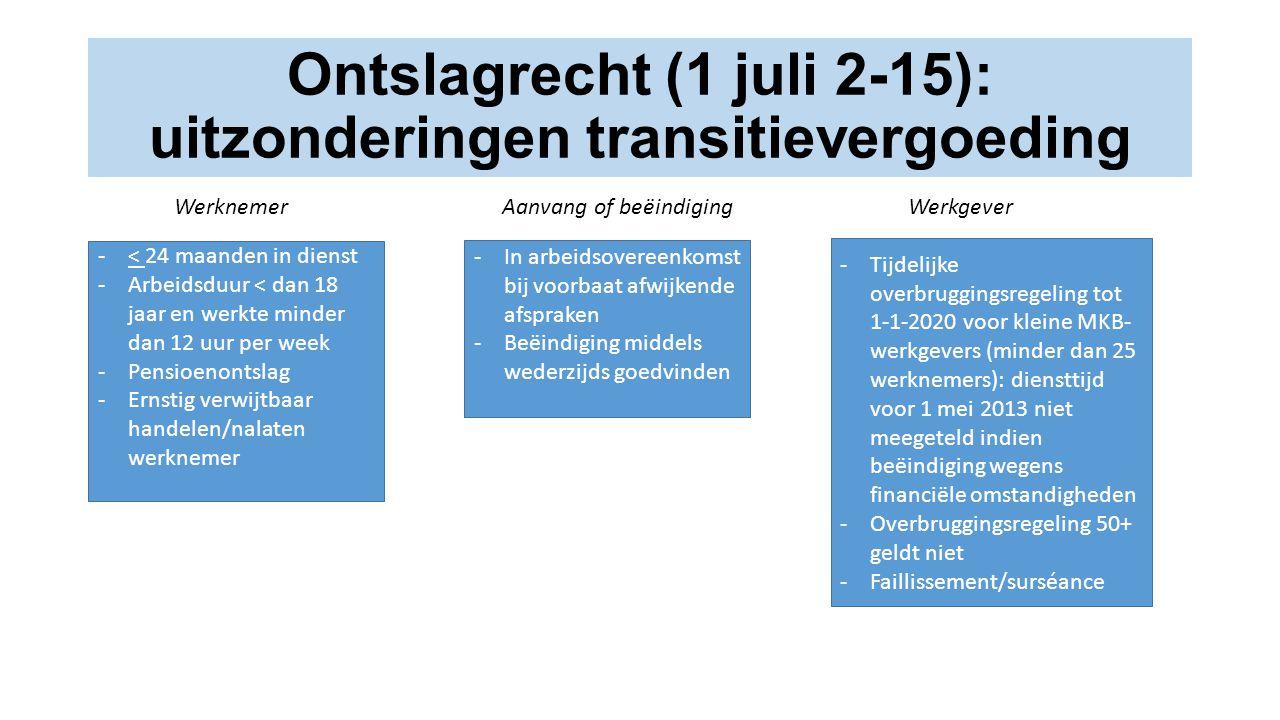 Transitievergoeding - uitzonderingen Werknemer Aanvang of beëindiging Werkgever -< 24 maanden in dienst -Arbeidsduur < dan 18 jaar en werkte minder dan 12 uur per week -Pensioenontslag -Ernstig verwijtbaar handelen/nalaten werknemer -In arbeidsovereenkomst bij voorbaat afwijkende afspraken -Beëindiging middels wederzijds goedvinden Ontslagrecht (1 juli 2-15): uitzonderingen transitievergoeding -Tijdelijke overbruggingsregeling tot 1-1-2020 voor kleine MKB- werkgevers (minder dan 25 werknemers): diensttijd voor 1 mei 2013 niet meegeteld indien beëindiging wegens financiële omstandigheden -Overbruggingsregeling 50+ geldt niet -Faillissement/surséance