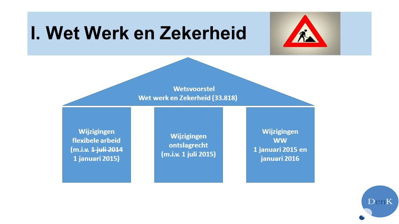 I. Wet Werk en Zekerheid Wijzigingen flexibele arbeid (m.i.v. 1 juli 2014 1 januari 2015) Wijzigingen ontslagrecht (m.i.v. 1 juli 2015) Wijzigingen WW