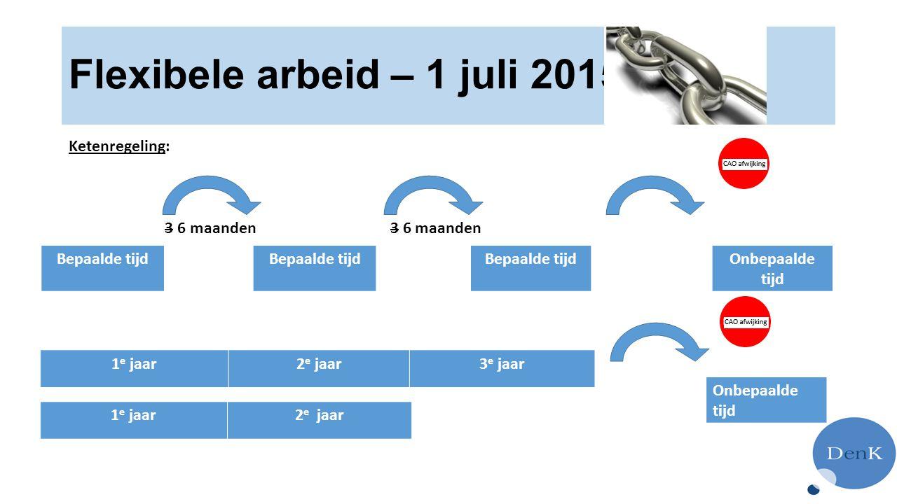 Flexibele arbeid – 1 juli 2015 Ketenregeling: 3 6 maanden 3 6 maanden Bepaalde tijd Onbepaalde tijd 1 e jaar2 e jaar3 e jaar Onbepaalde tijd 1 e jaar2