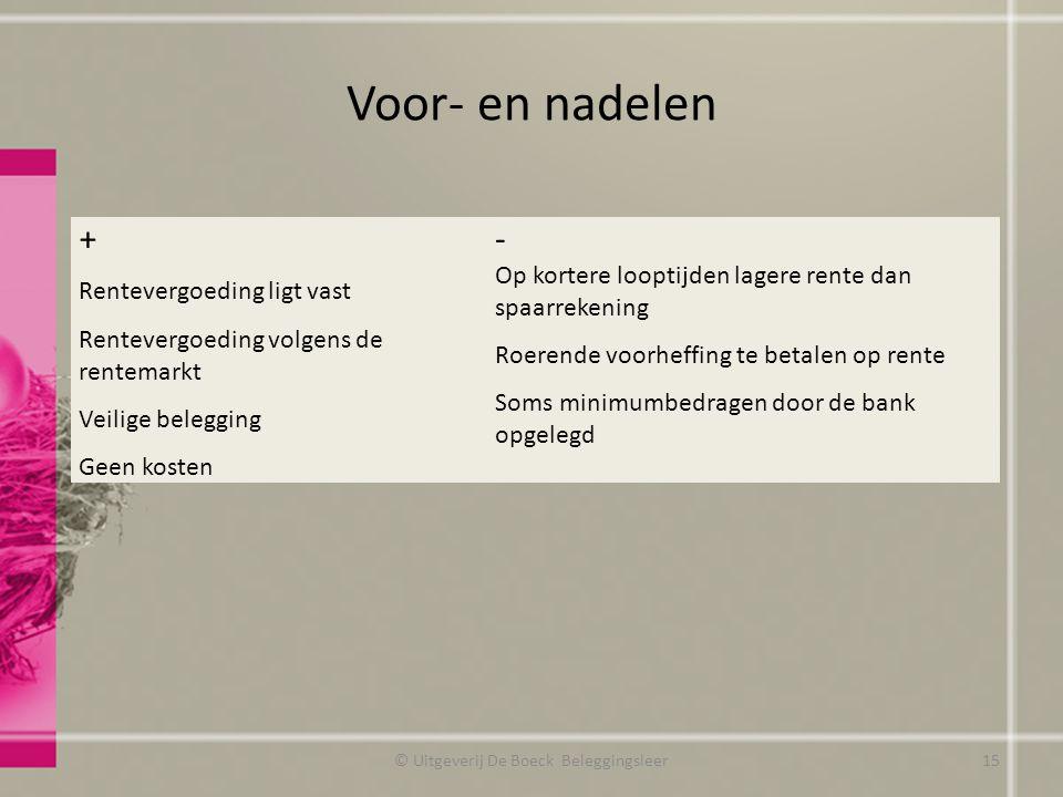 Voor- en nadelen © Uitgeverij De Boeck Beleggingsleer +- Rentevergoeding ligt vast Op kortere looptijden lagere rente dan spaarrekening Rentevergoedin