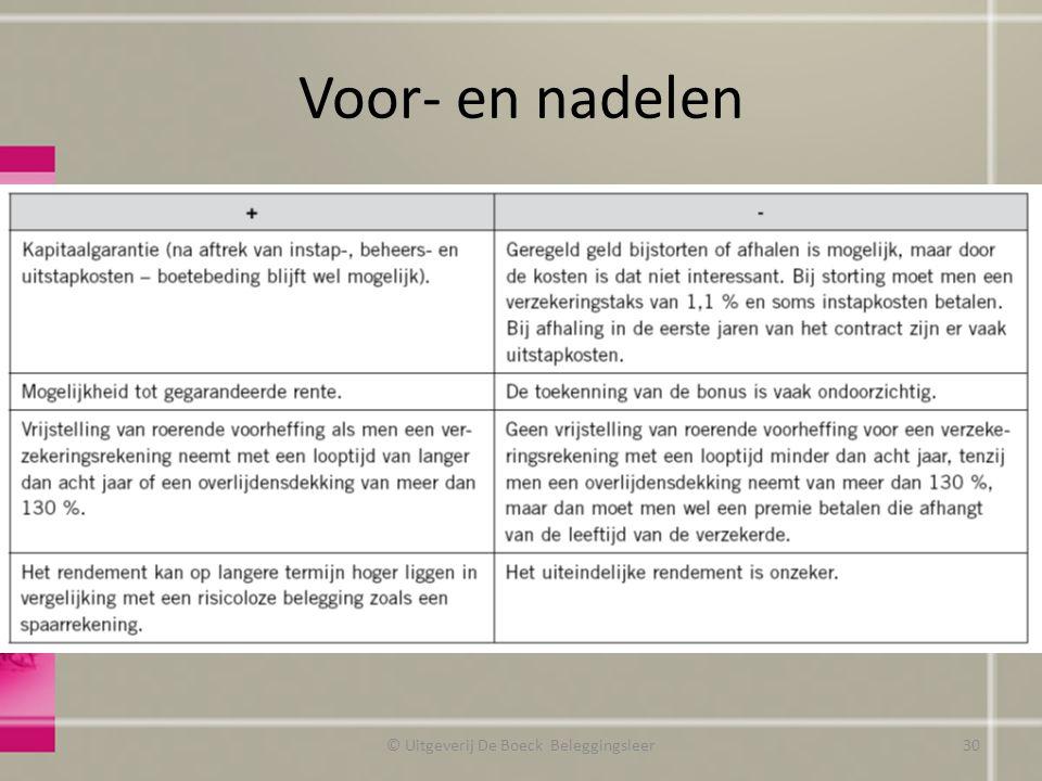 Voor- en nadelen © Uitgeverij De Boeck Beleggingsleer30