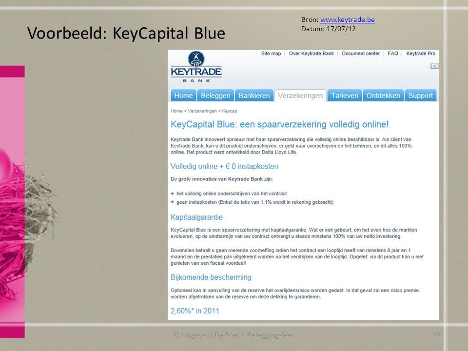 Voorbeeld: KeyCapital Blue © Uitgeverij De Boeck Beleggingsleer Bron: www.keytrade.bewww.keytrade.be Datum: 17/07/12 33