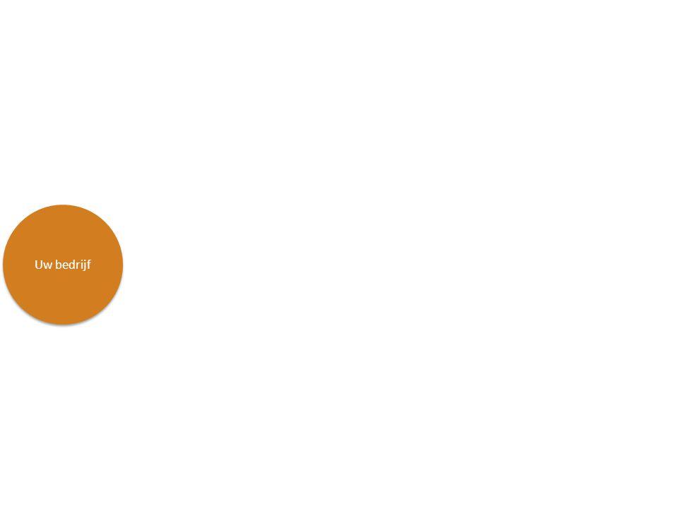 Uw bedrijf Medewerker Arbeidsovereenkomst Aanmelden instanties Loonbetalingen Onkostenvergoedingen Toeslagen Provisies en bonussen Loonkostensubsidies Vakantiegeld Verlofregistratie Pensioenregeling Salarisadministratie Jaaropgaven Loonbeslagen Werkgeversverklaringen Verzuimverzekering Bedrijfsarts Re-integratie intern Re-integratie 2e spoor Sancties Arbeidsconflicten Ontslagzaken Vragen over salarisbetaling Vragen over verlofsaldo Mutaties gegevens Loonstroken Verzuimbegeleiding Bijzonder verlof Verzuimregistratie Arbeidsvoorwaarden bepalen CAO wijzigingen Re- integratie bureau € Verzuim- verzekeraar € Arbodienst € Accountant € P&O adviseur €