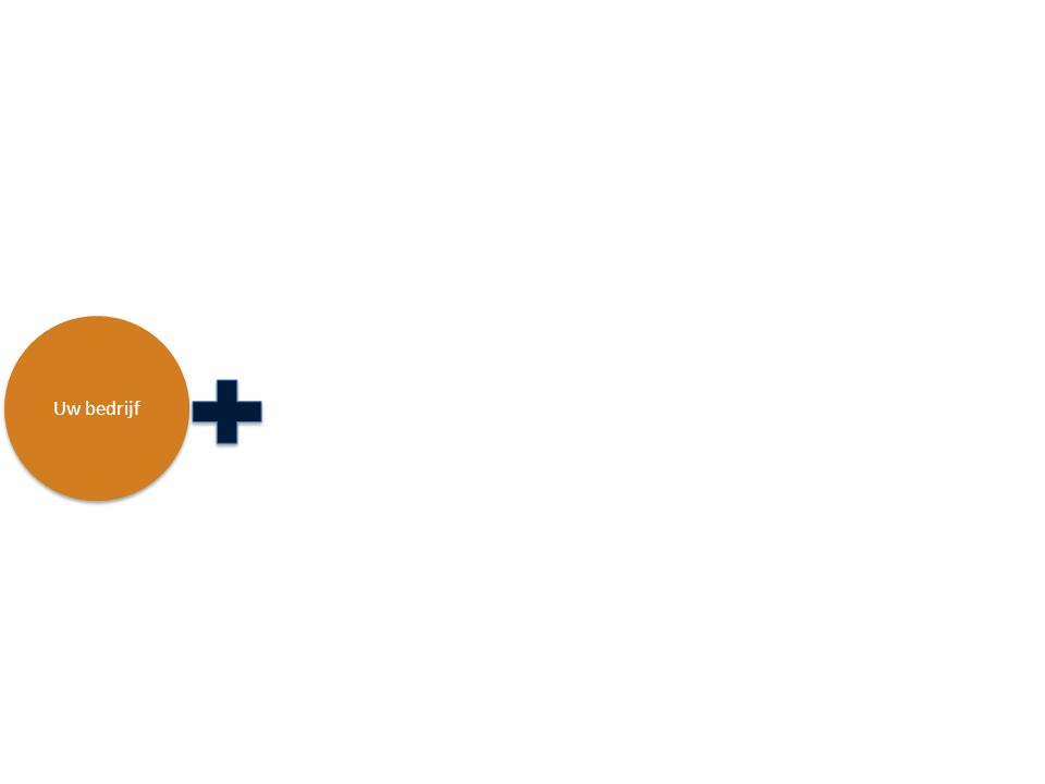 Uw bedrijf Medewerker Arbeidsovereenkomst Aanmelden instanties Loonbetalingen Onkostenvergoedingen Toeslagen Provisies en bonussen Loonkostensubsidies Vakantiegeld Verlofregistratie Pensioenregeling Salarisadministratie Jaaropgaven Loonbeslagen Werkgeversverklaringen Verzuimverzekering Bedrijfsarts Re-integratie intern Re-integratie 2e spoor Sancties Arbeidsconflicten Ontslagzaken Vragen over salarisbetaling Vragen over verlofsaldo Mutaties gegevens Loonstroken Verzuimbegeleiding Bijzonder verlof Verzuimregistratie Arbeidsvoorwaarden bepalen CAO wijzigingen Outplace- ment bureau € Re- integratie bureau € Verzuim- verzekeraar € Arbodienst € Accountant € P&O adviseur €