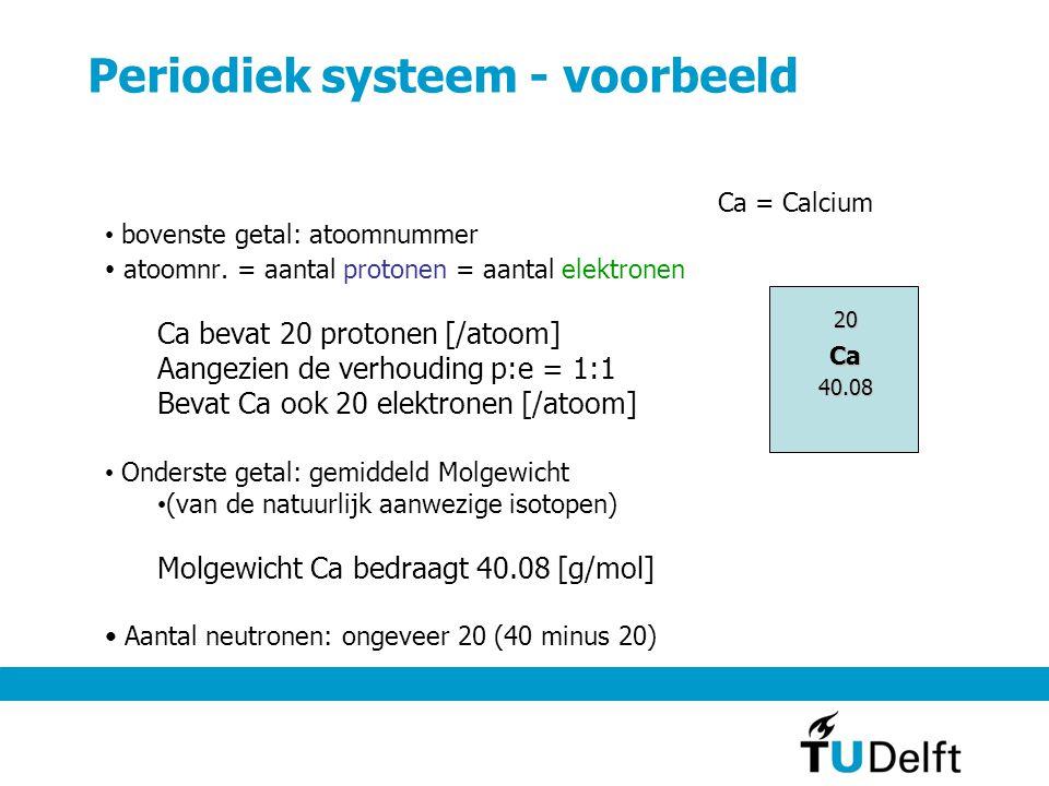 Periodiek systeem - voorbeeld bovenste getal: atoomnummer atoomnr.