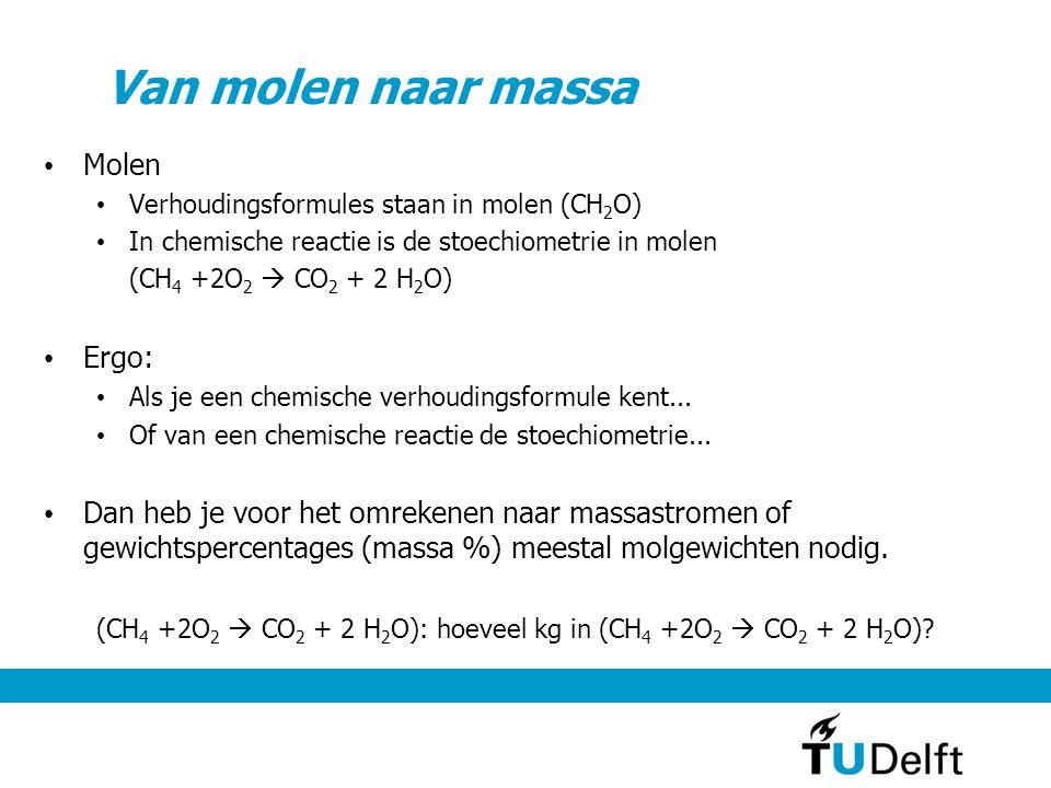 Van molen naar massa Molen Verhoudingsformules staan in molen (CH 2 O) In chemische reactie is de stoechiometrie in molen (CH 4 +2O 2  CO 2 + 2 H 2 O) Ergo: Als je een chemische verhoudingsformule kent...