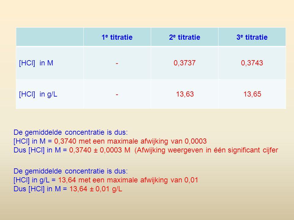 1 e titratie2 e titratie3 e titratie [HCl] in M-0,37370,3743 [HCl] in g/L-13,6313,65 De gemiddelde concentratie is dus: [HCl] in M = 0,3740 met een ma