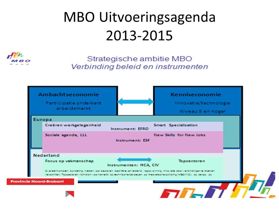 MBO Uitvoeringsagenda 2013-2015  We sturen aan op een massieve MBO brede aanvraag  Doorontwikkelen en verbinden met andere regio's