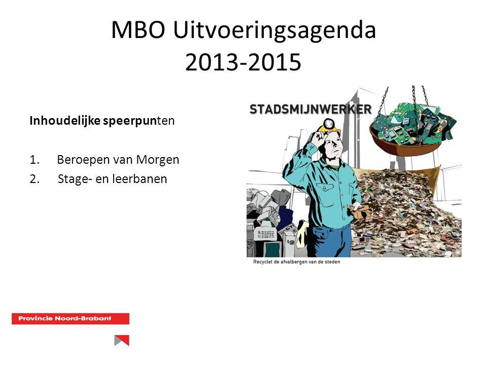 MBO Uitvoeringsagenda 2013-2015 Stage en leerbanen-problematiek Zoeken naar duurzame oplossingen, nieuwe eco- systemen op lokaal/regionaal niveau waarin de verantwoordelijkheid van mbo, werkgevers en overheid wordt gedefinieerd om structureel voldoende en arbeidsmarktrelevante stage- en leerbanen beschikbaar te hebben.