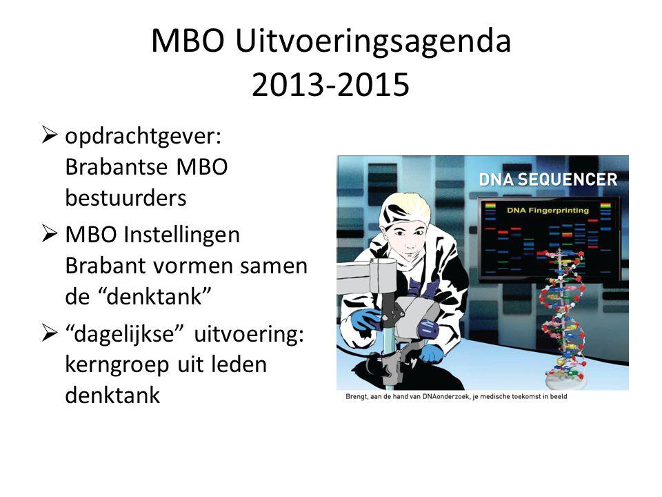 """MBO Uitvoeringsagenda 2013-2015  opdrachtgever: Brabantse MBO bestuurders  MBO Instellingen Brabant vormen samen de """"denktank""""  """"dagelijkse"""" uitvoe"""