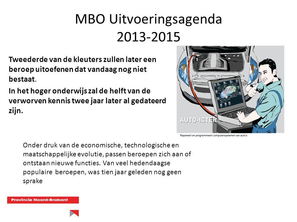 MBO Uitvoeringsagenda 2013-2015 Doel en opbrengst: Beschrijf / articuleer (beelden van) nieuwe beroepen die in de cross overs (kunnen) ontstaan ; Beschrijf de (bouwstenen van) nieuwe curricula dan wel de aanpassing van bestaande curricula.