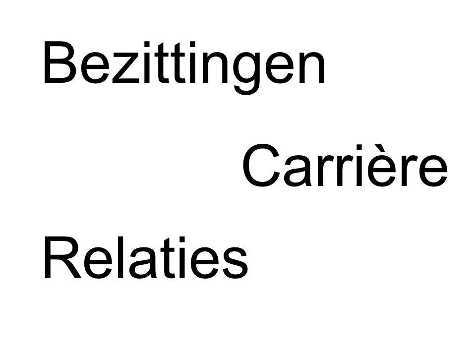 Bezittingen Carrière Relaties