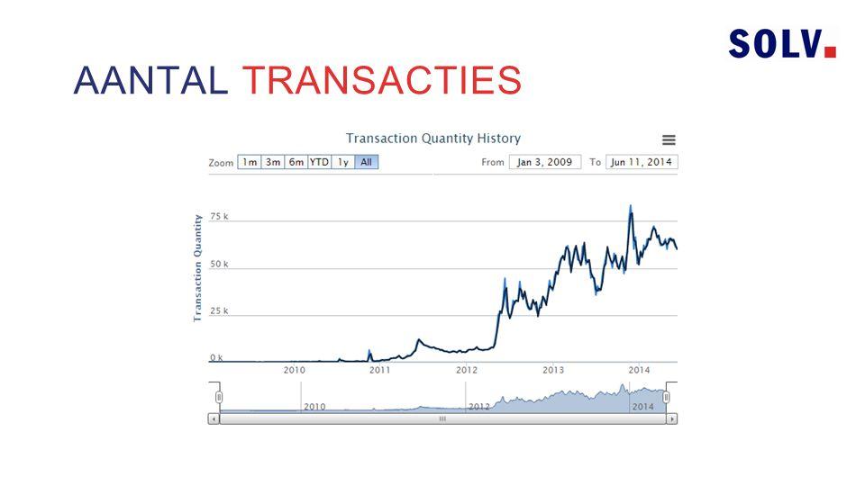 Zaak  De bankbiljetten en munten in je portemonnee  Chartaal geld Vermogensrecht  Saldo op je bankrekening  Vertegenwoordigt een vordering op de bank  Giraal geld GEWOON GELD Als bitcoins iets zijn, zijn het wel computergegevens.
